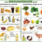 Tout savoir : Regime paleo diabete type 1 ou régime paléo aliments à éviter avis des pratiquants