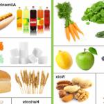 Découvrez Regime paleo menu / regime paleo lait de coco avis des nutritionnistes